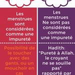 Les avis concernant la femme et le Coran durant les menstrues