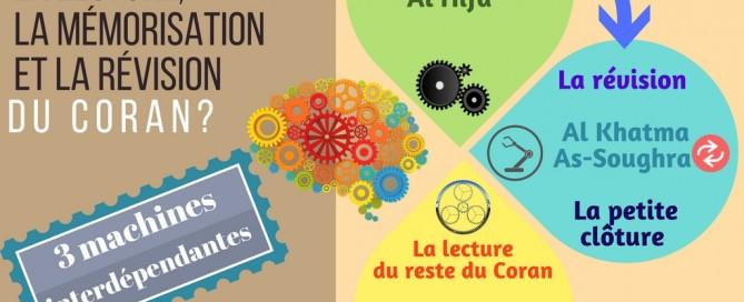 Comment concilier la lecture, la mémorisation et la révision du Coran?