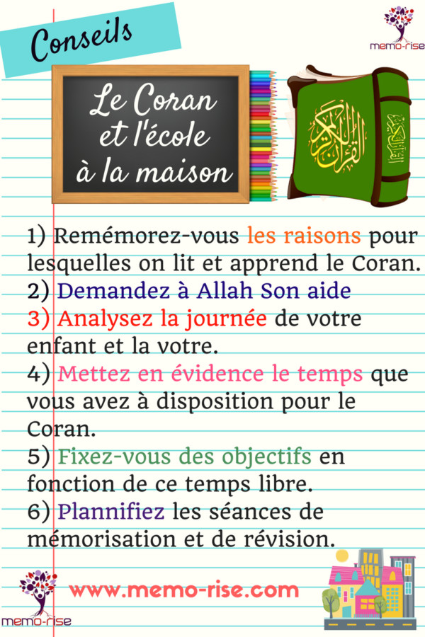 Le Coran et l'école à la maison. Infographie pour reprendre les points importants de l'article.