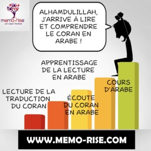 AlhamduLliLlah J'arrive à lire l'arabe